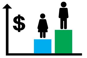 Sample Essay on Examples of Gender Inequality in the
